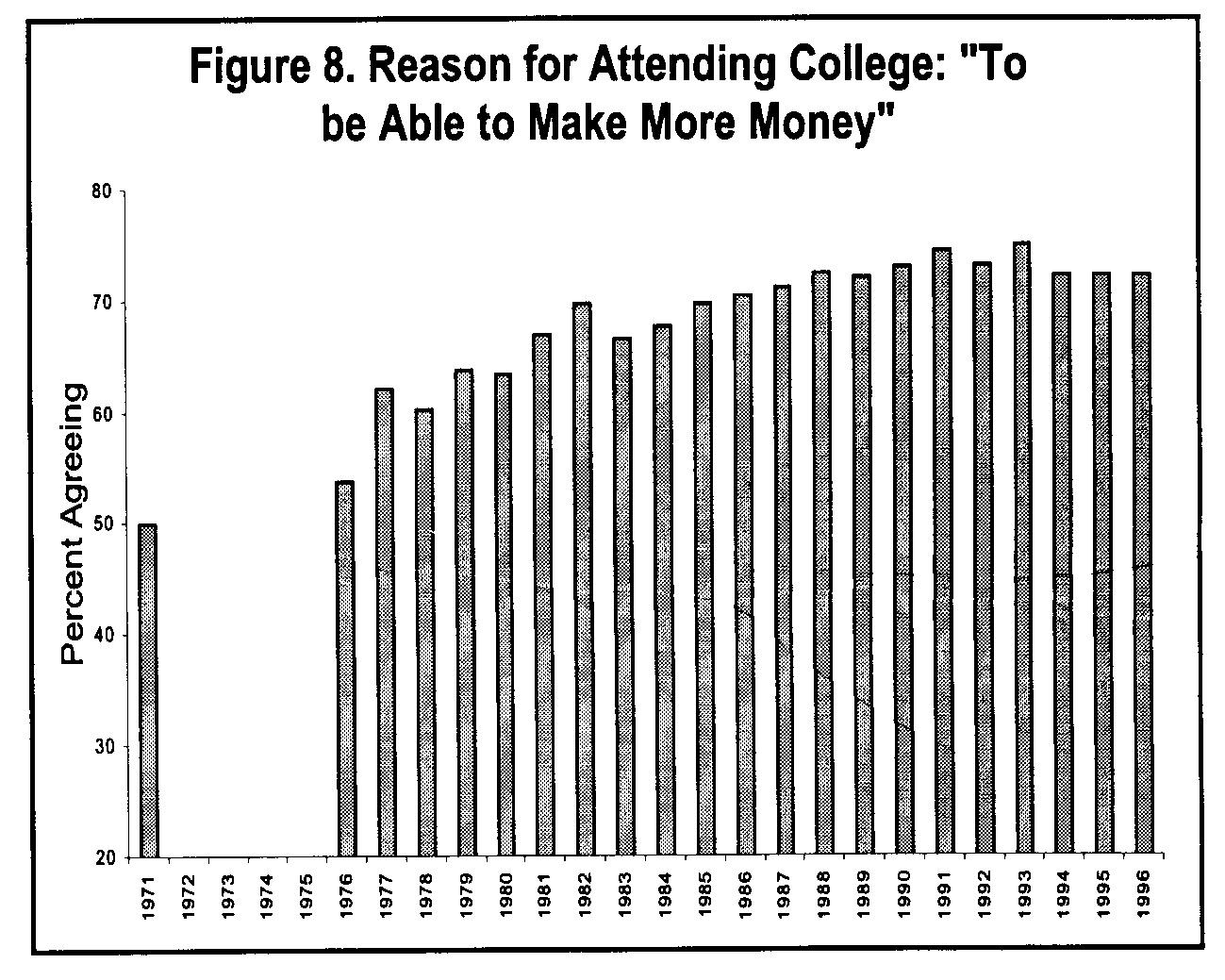 why job hungry students choose useless majors orgtheory net last week