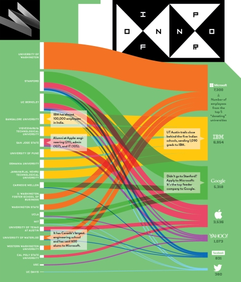 wired_infographic_1