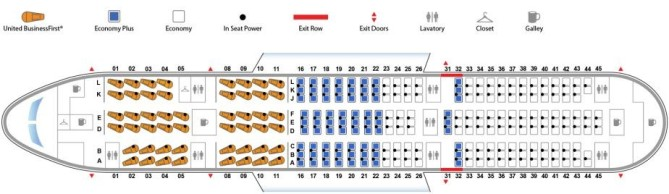 Airline seating as symbol and metaphor of inequality