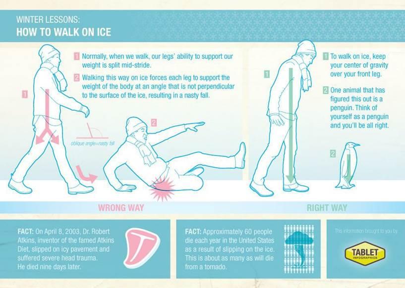 Andando por el hielo